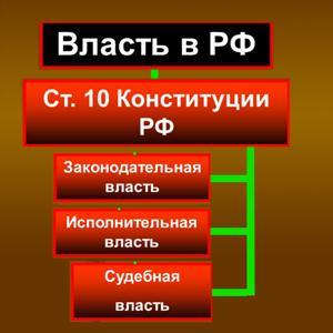 Органы власти Балаково